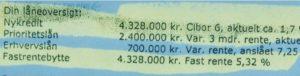 Nicolai Hansen skriver i 2010 at lån på 4.328.000 kr. i Nykredit findes Og Casper Dam Olsen skriver i 2012 at kunde har lagt lånet om. Desværre lyver jyske Banks rådgivere ganske bevisligt for at vildlede kunde, så jyske bank bedrageriet ikke bliver opdaget